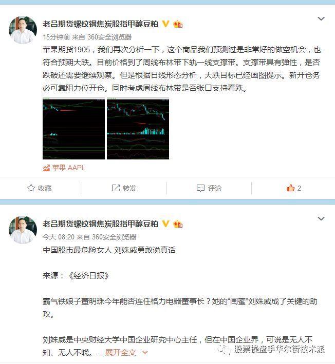 期货重点商品股指,甲醇,螺纹,苹果交易综合分析2019.04.25