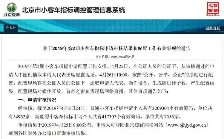 42万人排队申请北京新能源指标,队伍已排至2027年!?