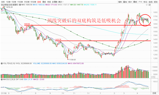張翠霞:A股有望在五月初完成底部構築_科技