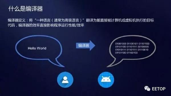 安卓APP运行速度大突破 华为方舟编译器详解