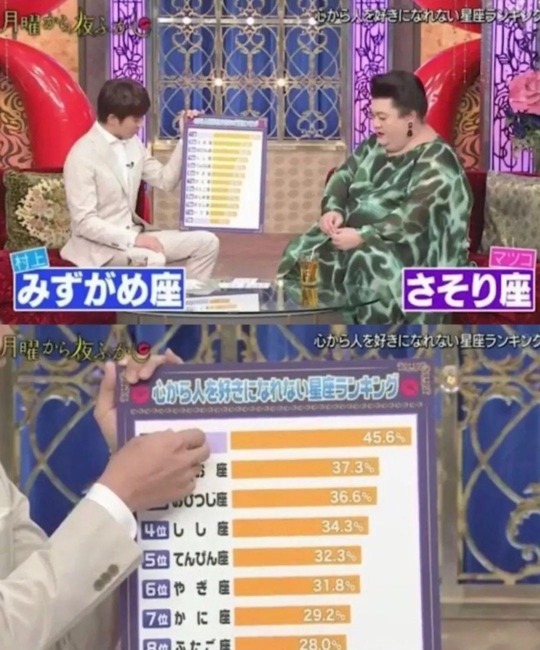 月曜夜未央 | 最精彩下饭综艺,就是这档日本版《康熙来了》!(图33)