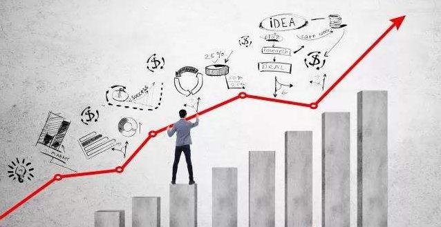 成本管理控制的7大方法!