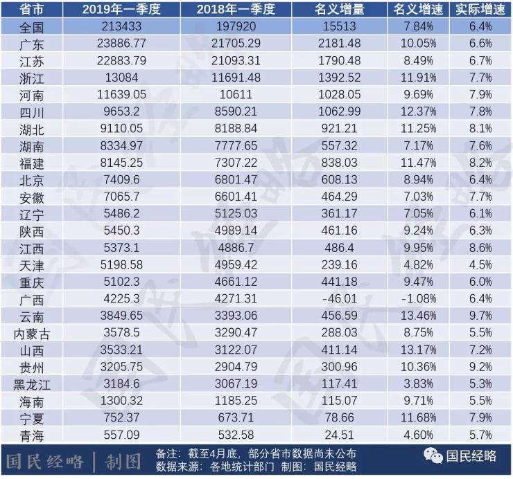 2030中国广西gdp预测有多少_我预测中国GDP总量2030年超过美国,没毛病