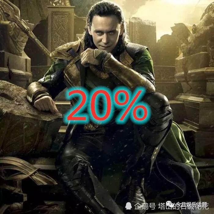 漫威迷最想复活谁?洛基20%,寡姐60%,而他100%!