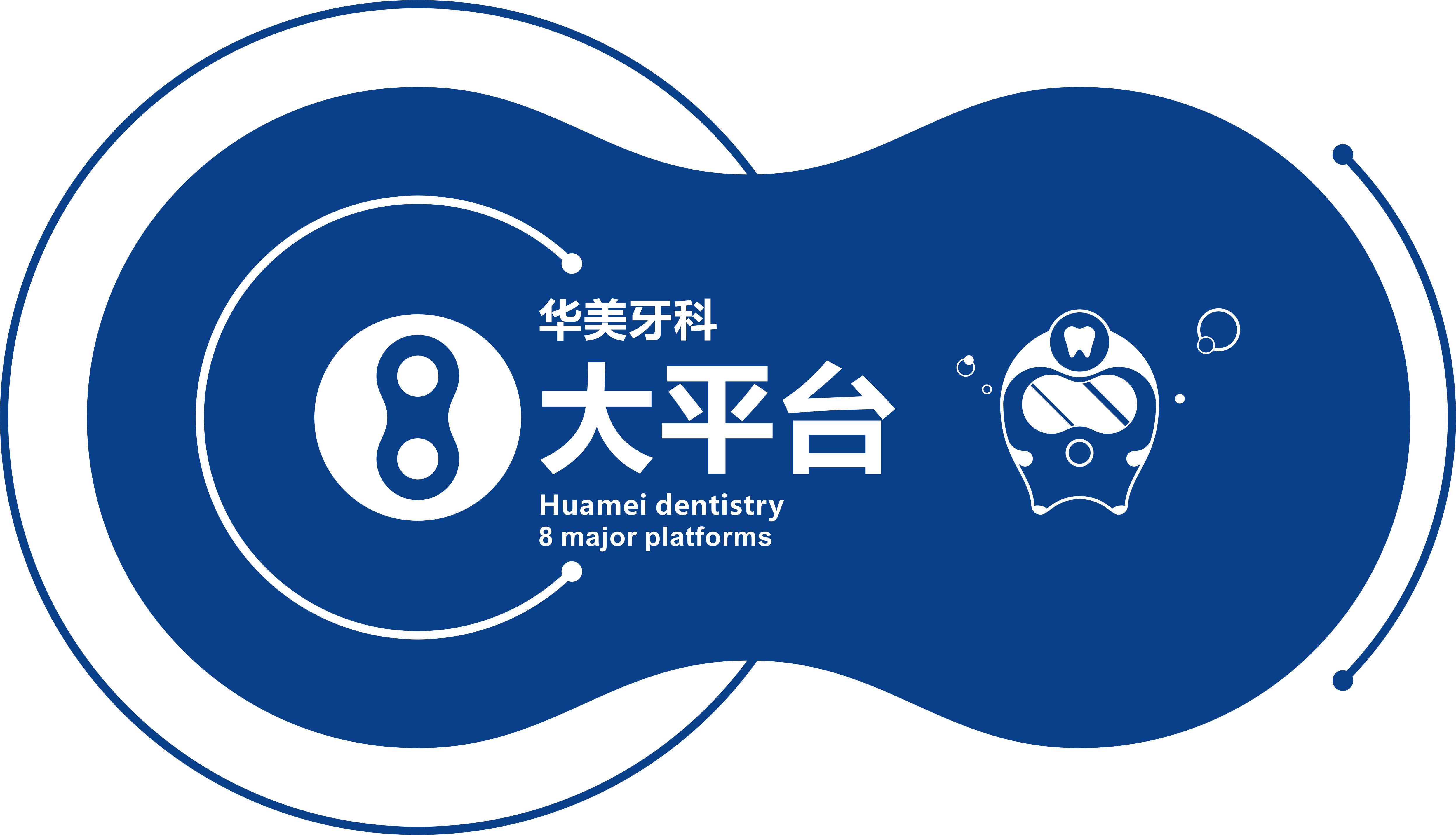 华美牙科8大平台,3大模式,孵化口腔医疗连锁事业合伙人!