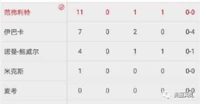 23中16中狂轰45分11板!詹姆斯现场招募伦纳德!