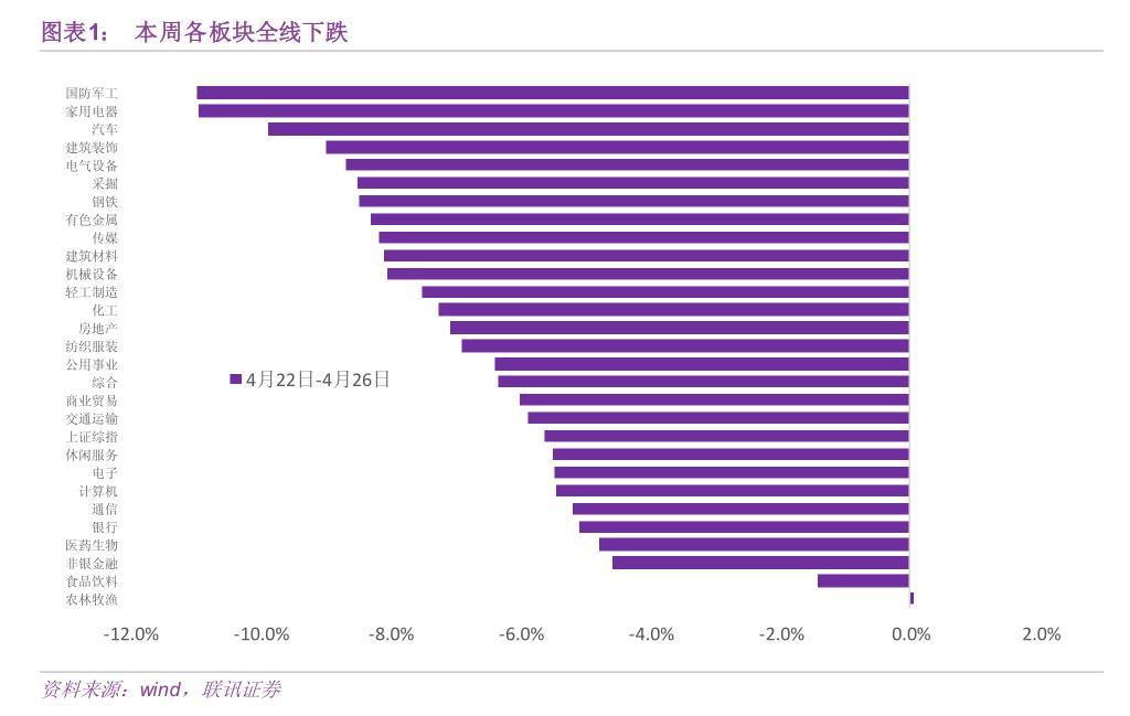 聯訊證券:A股年內最大調整,慢牛航向未變_外資
