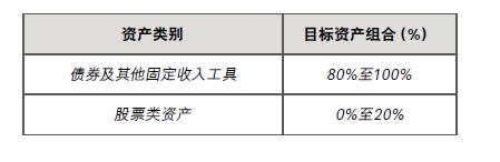 浅谈香港保险——告别重疾险,香港终身寿险时代?!