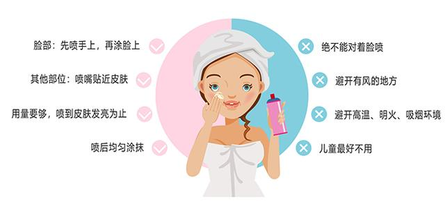 喷防晒喷雾险丧命,美国皮肤病学会警示:防晒喷雾绝不能直接喷脸!