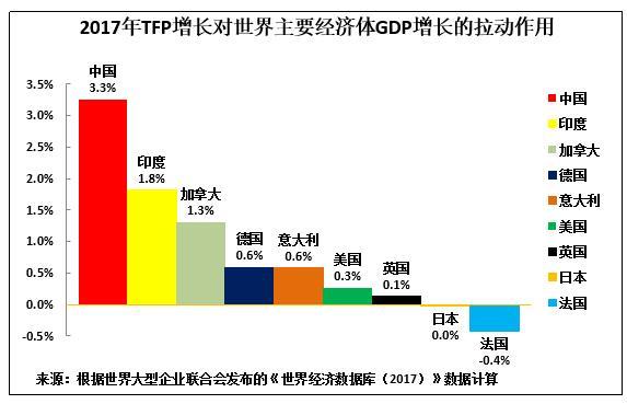 我国gdp年均增长率达多少_CCTV 品牌责任 让责任发声,彰显企业正能量