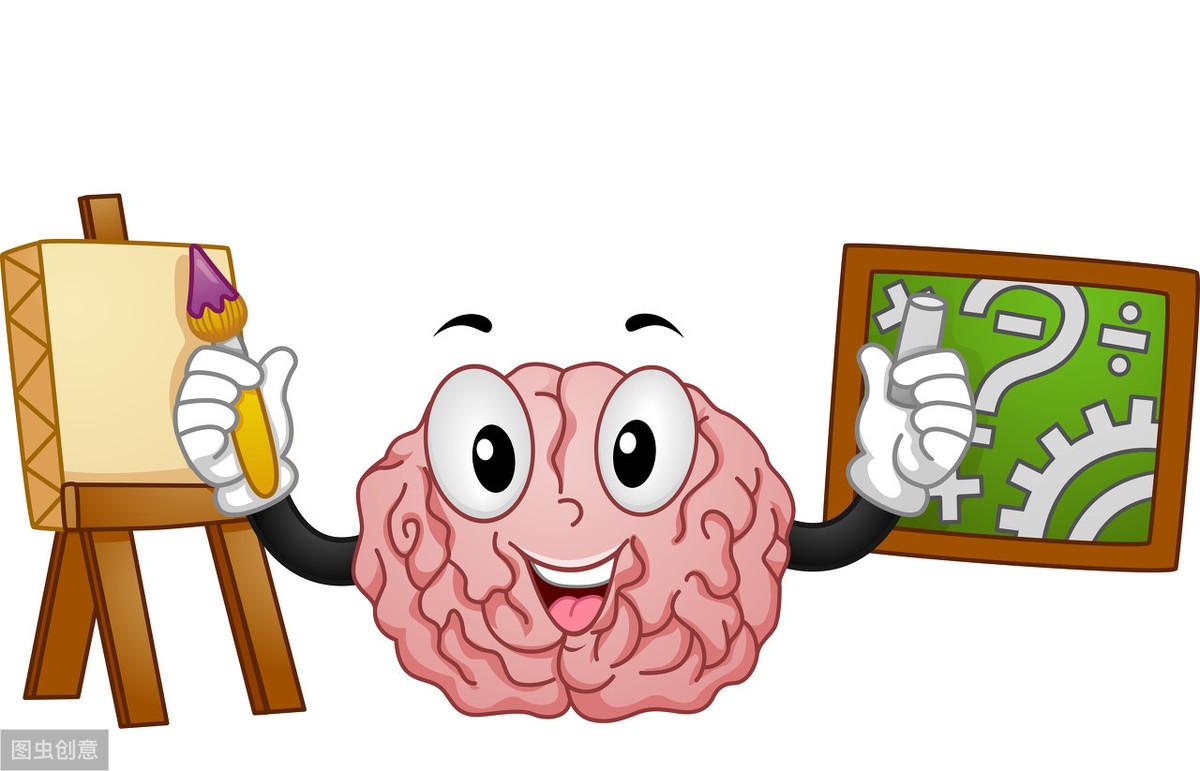 作文思维导图,让孩子对写作能力迅速提升!---引爆右脑