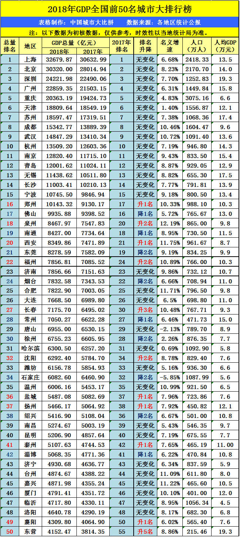 青岛去年gdp是多少_青岛去年实现GDP8006.6亿元