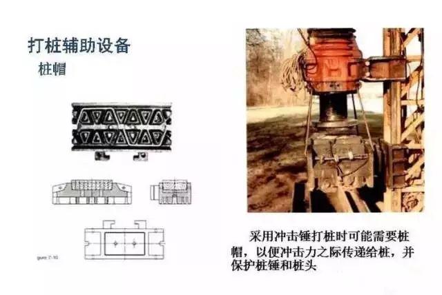 钢板桩施工工艺超详细图解插图(19)