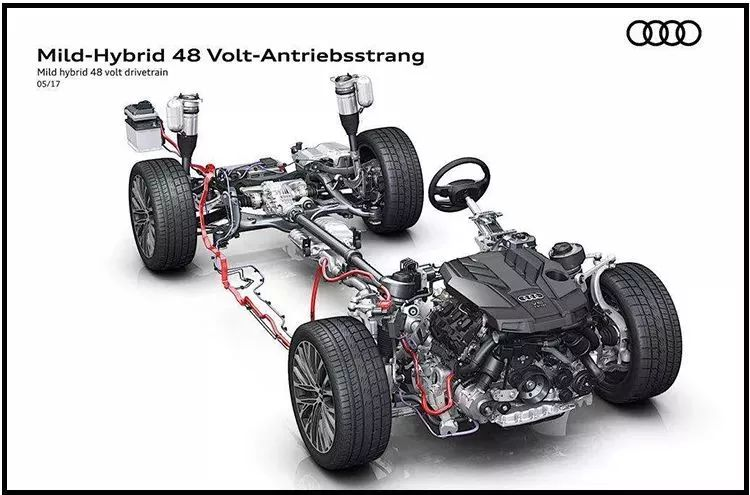 混动汽车的工作原理_新能源汽车电机驱动技术