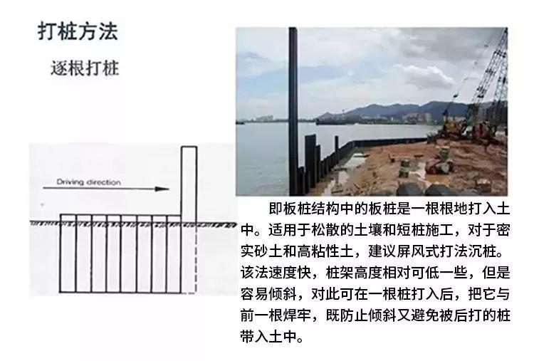 钢板桩施工工艺超详细图解插图(3)