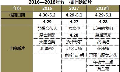 2019国产电影排行_爆款之后,意外缺失的2019年国产电影