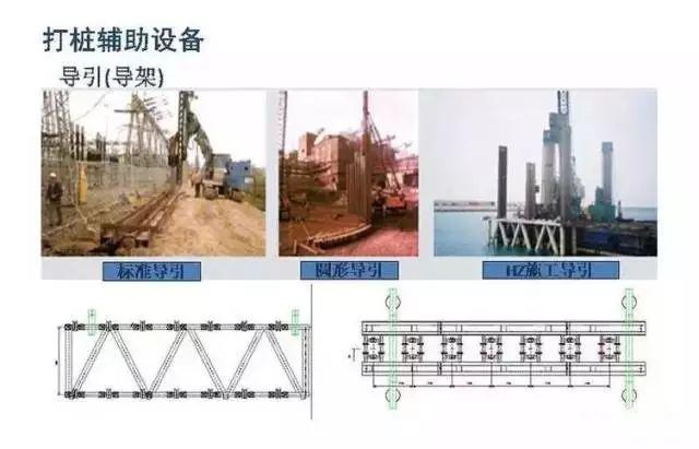 钢板桩施工工艺超详细图解插图(16)