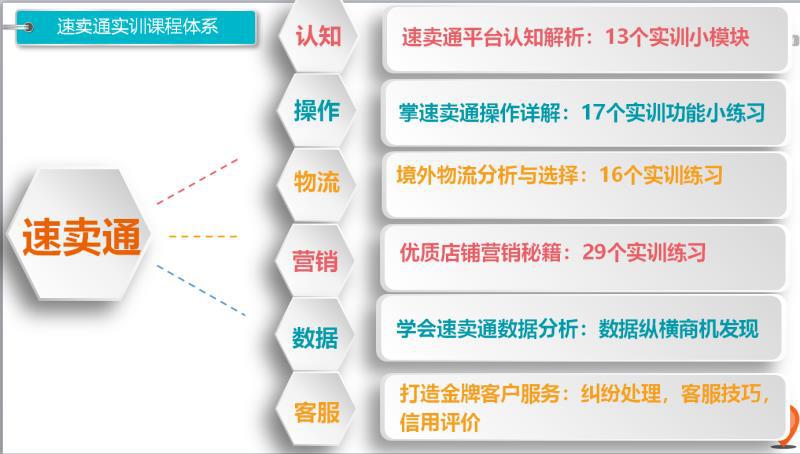 http://www.shangoudaohang.com/haitao/222476.html