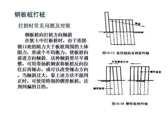 钢板桩施工工艺超详细图解插图(22)