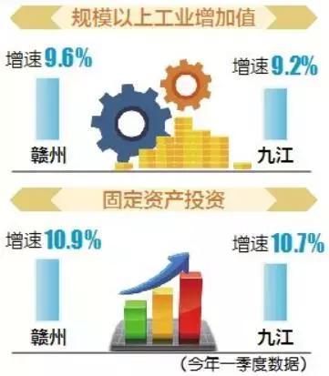 两个城市gdp差距越拉越大_北京与天津,差距越来越大的两座城市,这一切要从10年前说起(3)