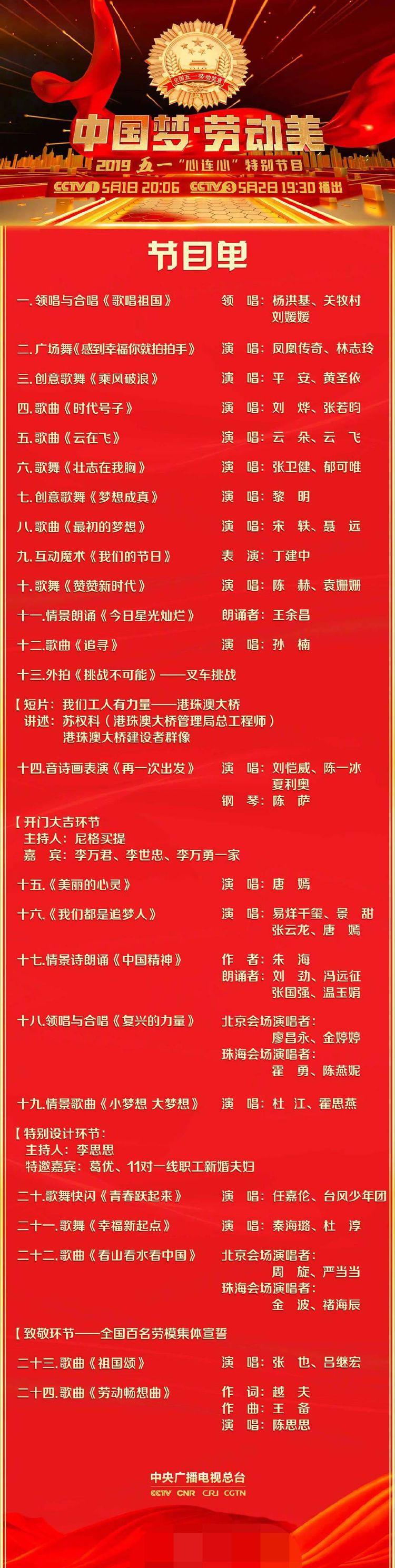 央视五一晚会节目单曝光,刘恺威登台演唱,唐嫣连续表演两个节目