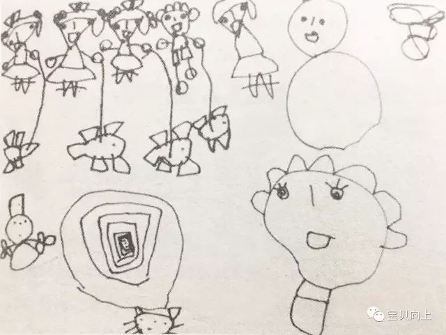 到底要不要让孩子学画画 几岁学 答案都在这里