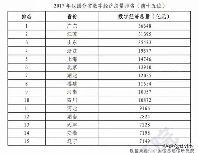 上海经济总量发展数据_上海经济管理学校照片
