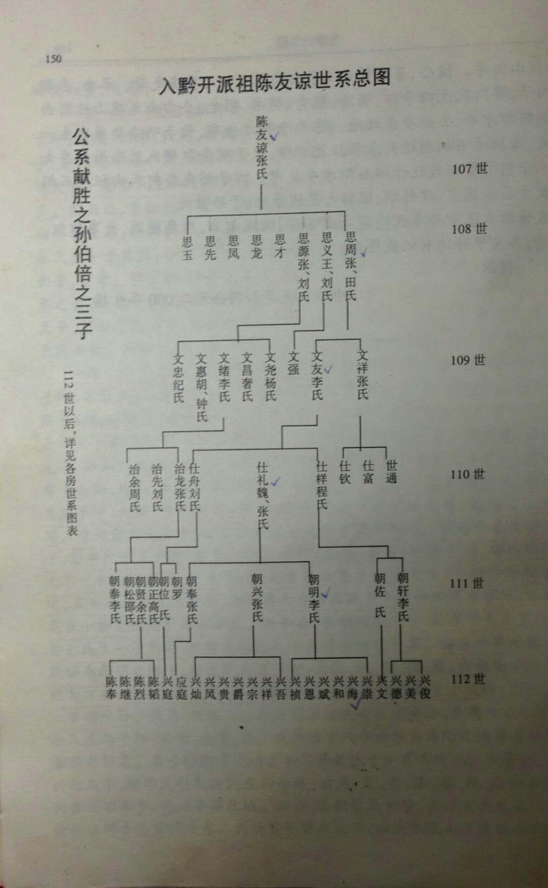 义门陈果石庄友谅后裔兴崇只系部分源流名单