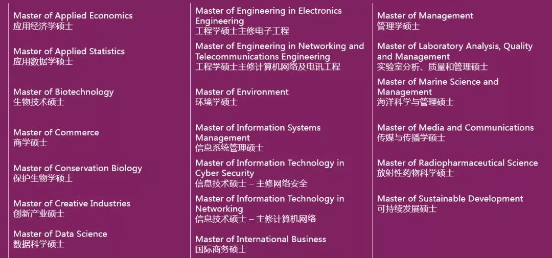 澳洲大学又涨分,这所大学新增40 专业一年制硕士和双学位课程
