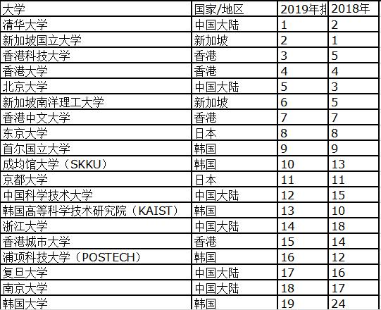 湖南高校排名_湖南某高校秋千门mp4