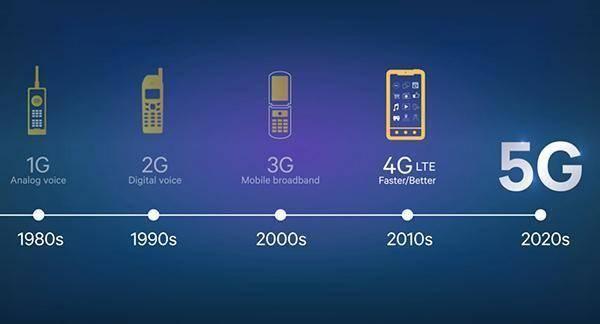 5G全面启动,已问世5G手机价钱公开,网友:小米最良心!