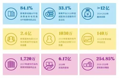 暴涨30%!这家中国互联网678彩票上市了 每月观看量超2.4亿!