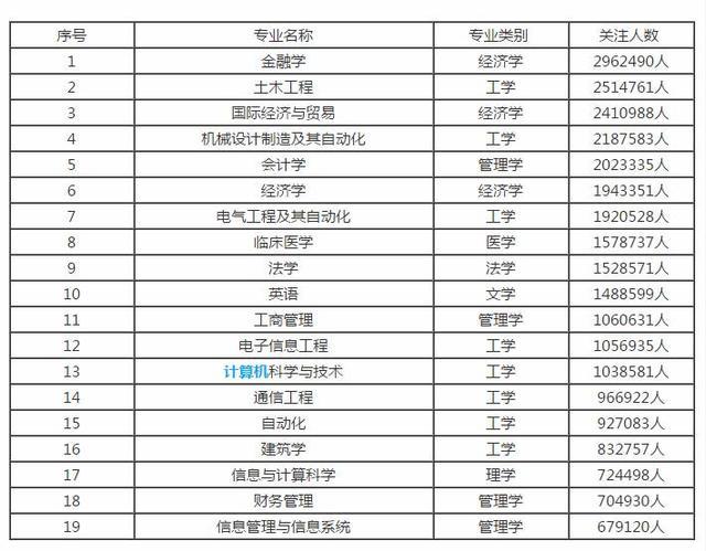 2019经济学类排名_武书连2019中国大学学科门类排行榜