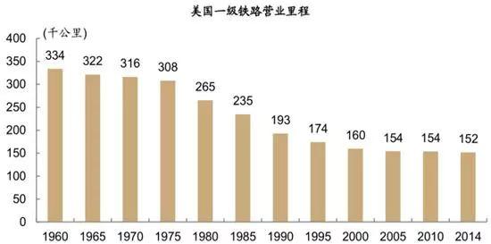 美国两万亿美元重启基础设施建设:中国经济将受益