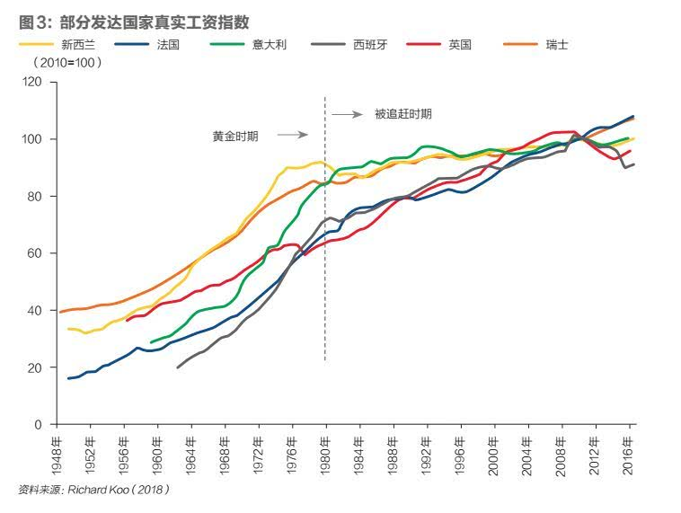 我国经济发展速度与总量_我国经济总量第二