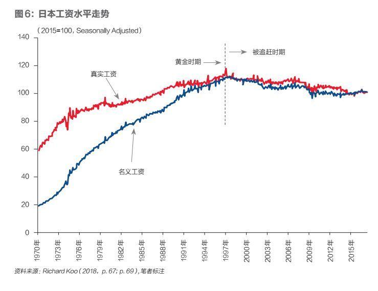 1960年代世界经济概况_当前世界经济形势