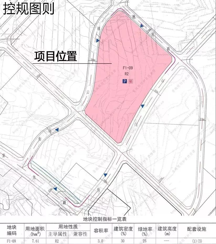 晋城市空港新区规划图
