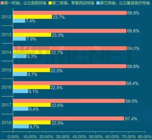 2019网上药店排行_海淘购物安全难保障,网上连锁药房排行榜帮你排忧解