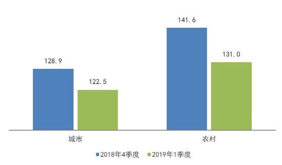 2019三季度宏观经济_...布 2018年三季度宏观经济形势分析与未来展望