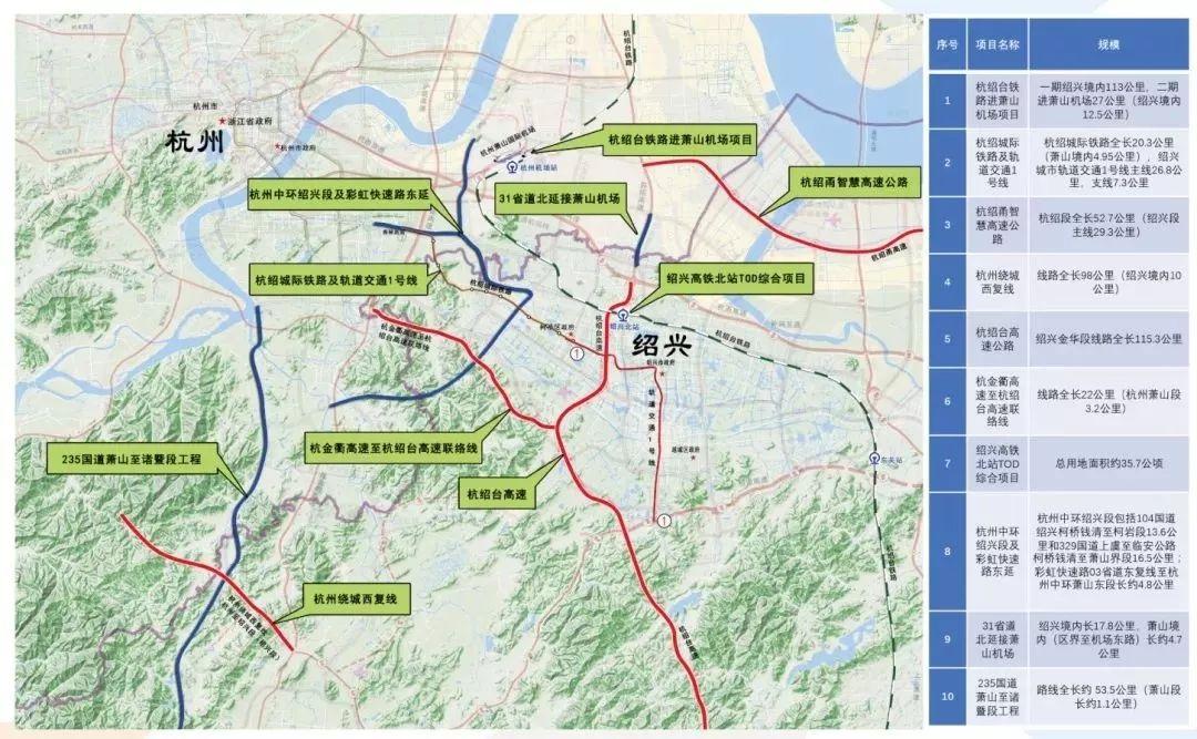 上虞城市规划图