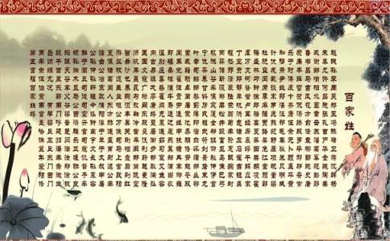 中国四大最强姓氏,第一实至名归,第四现在是我国第一大姓