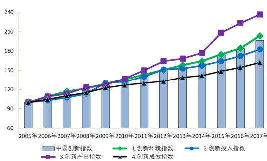 2019我国gdp是多少_最新2019年中国gdp总值分布