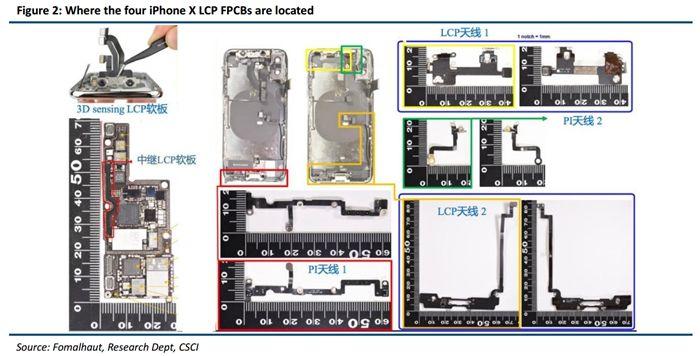 新款 iPhone 天线材质大改,解决信号问题