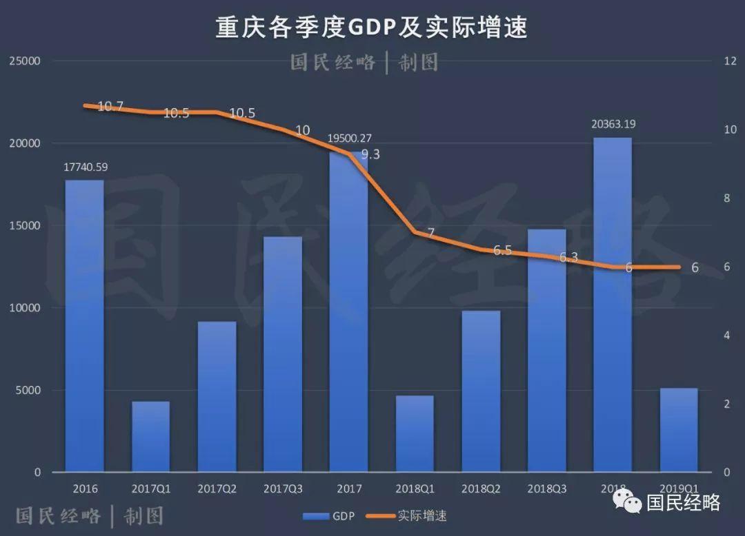 济南预计2021gdp_2021年山东各城市GDP预测 青岛突破历史,济南大发展,枣庄垫底