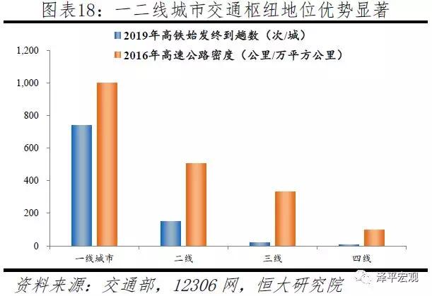 2019年人口排名_最新 2019中国城市发展潜力榜单出炉,看看郑州的排名