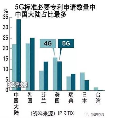 华为占gdp_比GDP更值得关注的榜单 一个华为竟超过25个省市