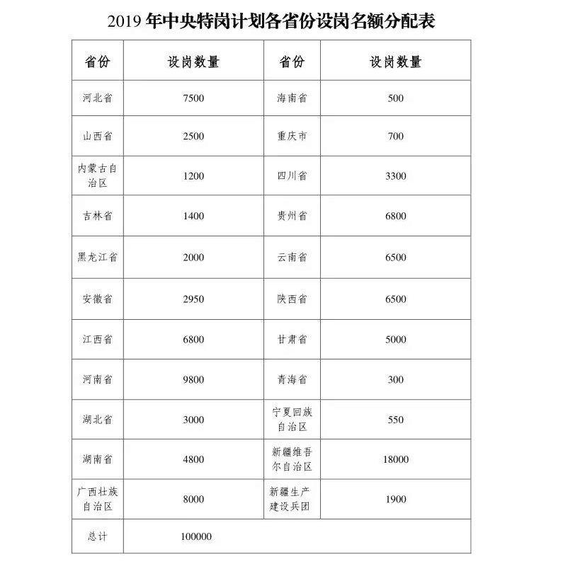 2019年少数民族人口_2019普洱国际山地马拉松报名开始