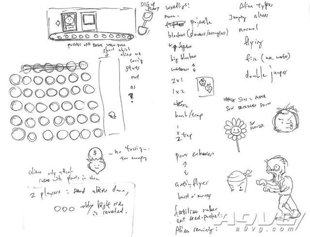 《植物大战僵尸》迎来10周年纪念 创造者公布设计初稿