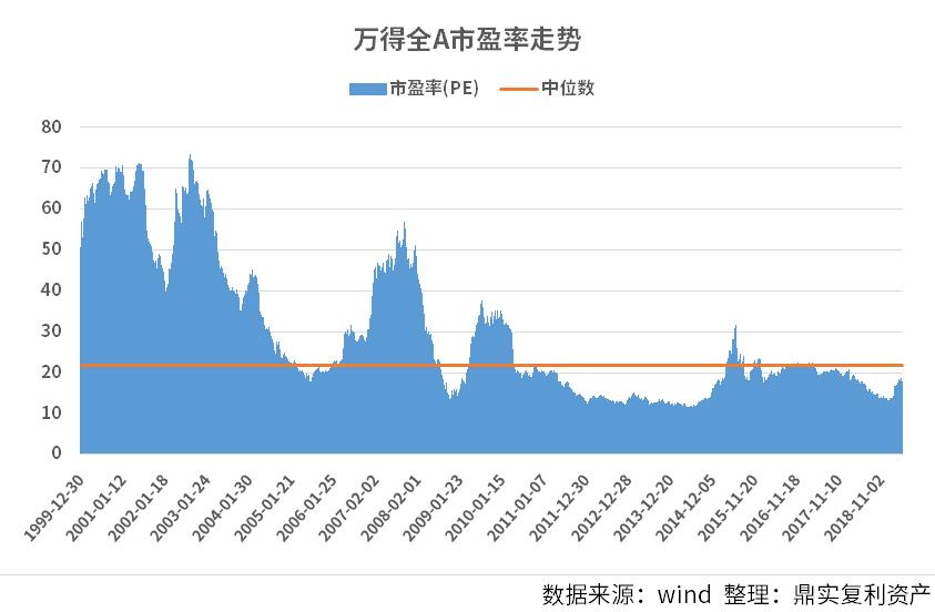 2019年日本经济_2019年是0利率出现的第20年,全球主要经济体都在学日本