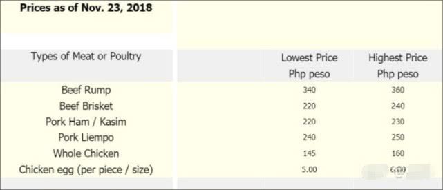 菲律宾有多少慈善平台+